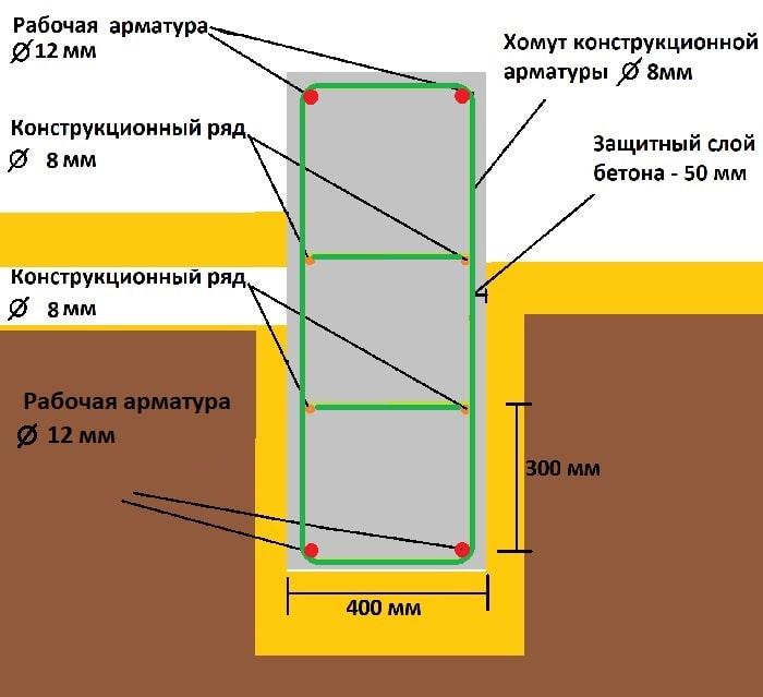 Применение теплоизоляции при строительстве